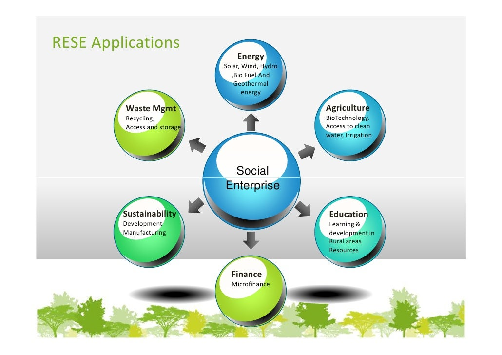 Renewable Energy And Social Enterprise In India Reasearch 2