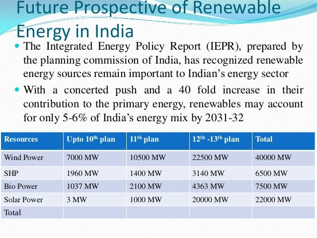 China's new energy policy: And what India needs to do to protect solar