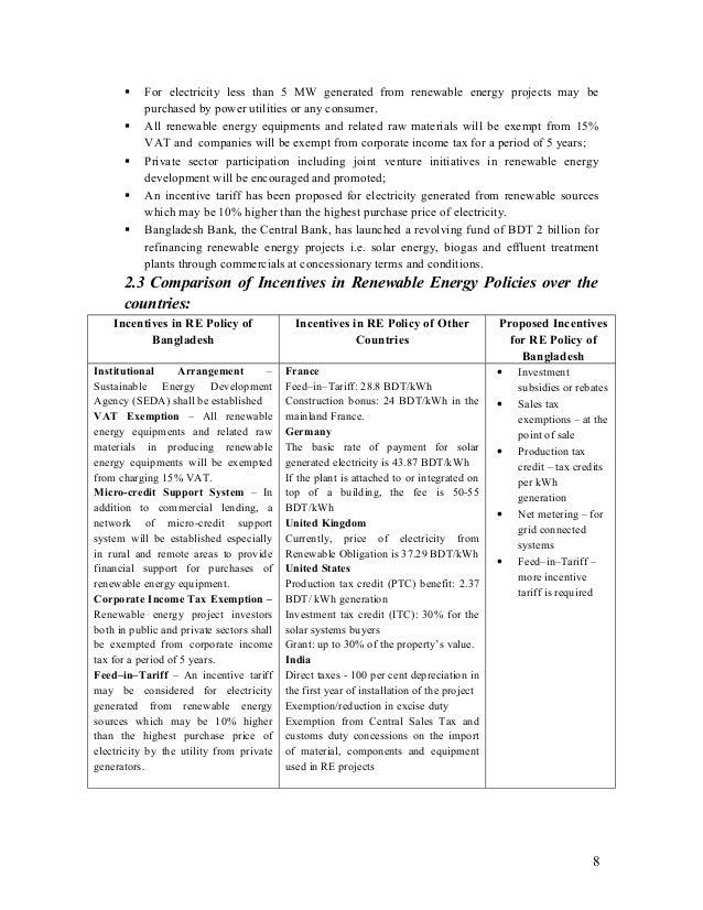 Renewable energy project financing of infrastructure ...