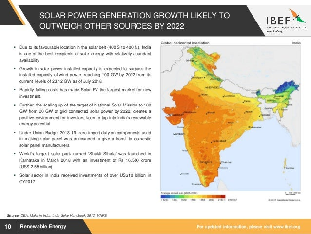 Renewable Energy Sector Report - August 2018