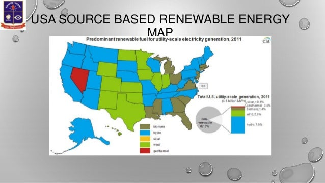 Renewable Energy Scenario comparison (USA-Russia-France)