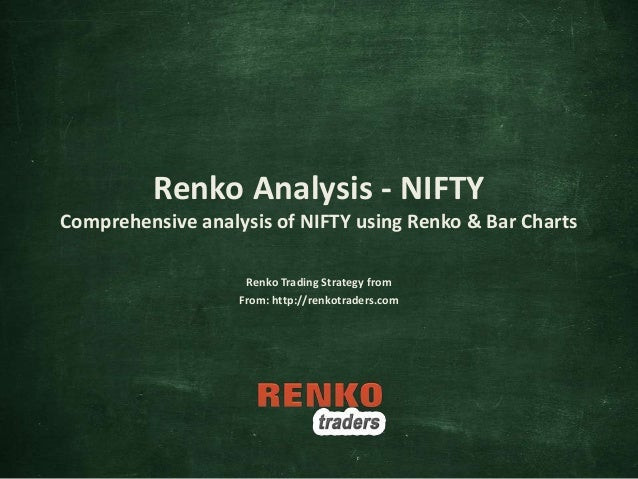 NIFTY Index Analysis using Renko Charts
