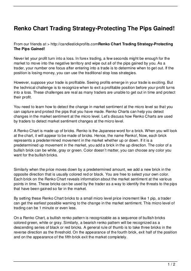 Renko chart trading strategy