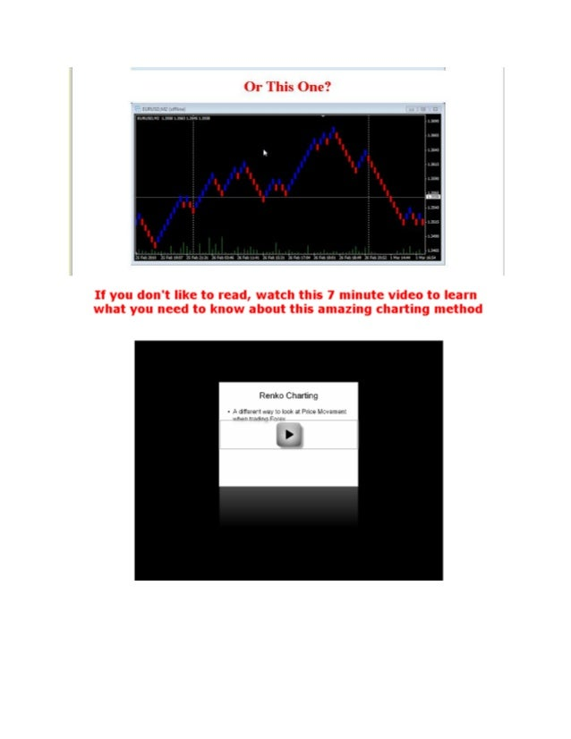 Forex charting software free