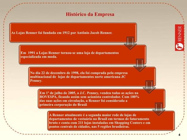 Histórico da Empresa  4