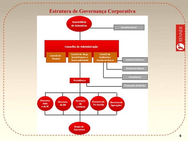 Estrutura de Governança Corporativa  6