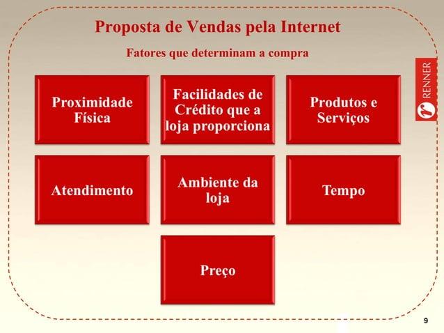 Proposta de Vendas pela Internet Fatores que determinam a compra  9