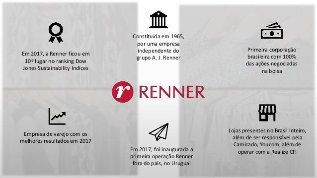 Constitu�da em 1965, por uma empresa independente do grupo A. J. Renner Primeira corpora��o brasileira com 100% das a��es ...