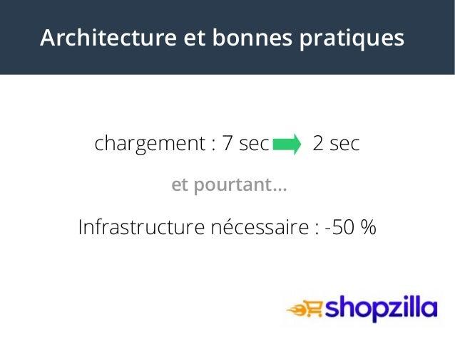 et pourtant... chargement: 7 sec 2 sec Infrastructure nécessaire : -50% Architecture et bonnes pratiques