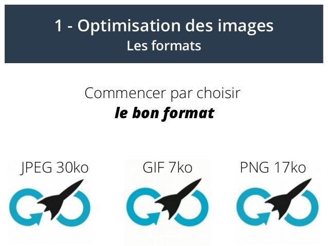1 - Optimisation des images Les formats Commencer par choisir le bon format JPEG 30ko GIF 7ko PNG 17ko