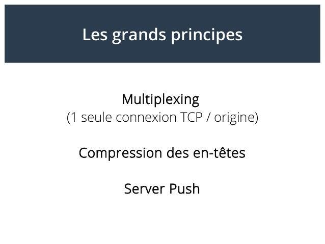 Les grands principes Multiplexing (1 seule connexion TCP / origine) Compression des en-têtes Server Push
