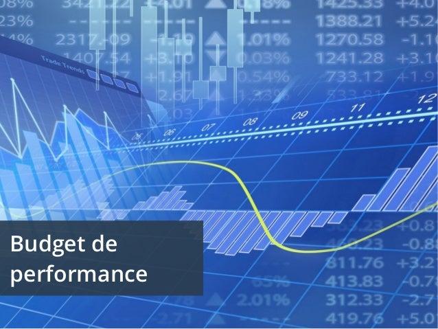 Budget de performance