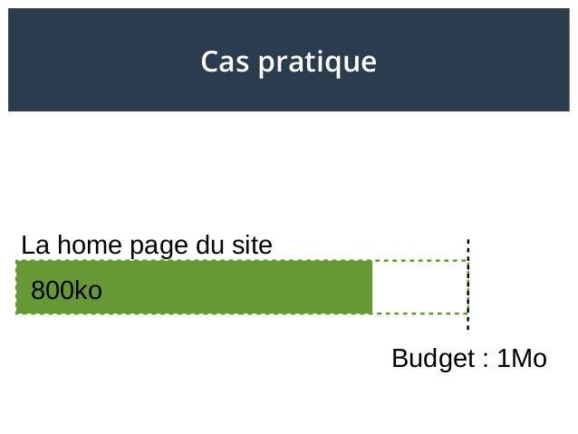 Budget : 1Mo La home page du site 800ko Cas pratique
