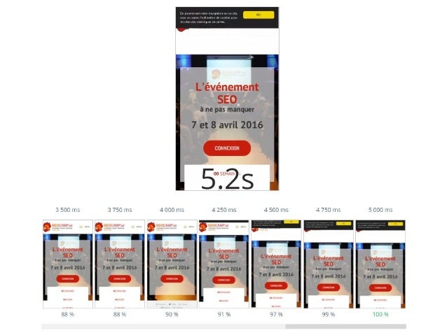 https://sites.google.com/a/webpagetest.org/docs/using-webpagetest/metrics/speed-index