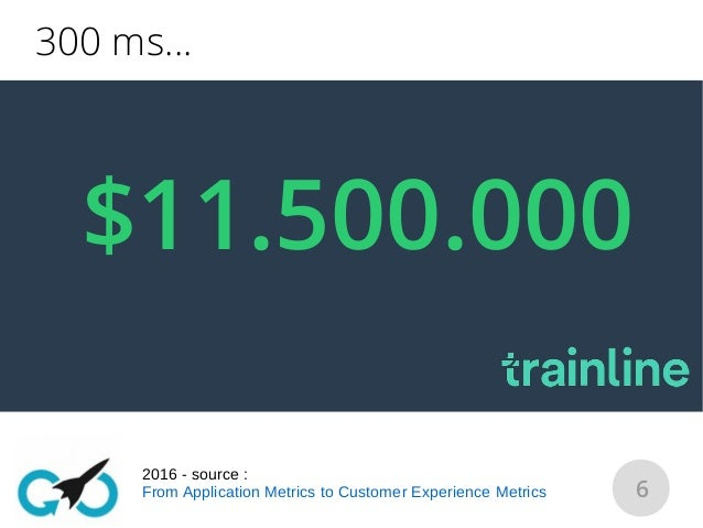 6 $11.500.000 300 ms... 2016 - source : From Application Metrics to Customer Experience Metrics