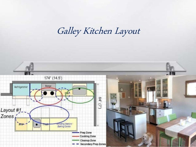 Optimal Kitchen Layout best kitchen layout design - reno import
