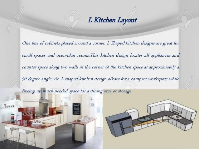Galley Kitchen Layout; 6.