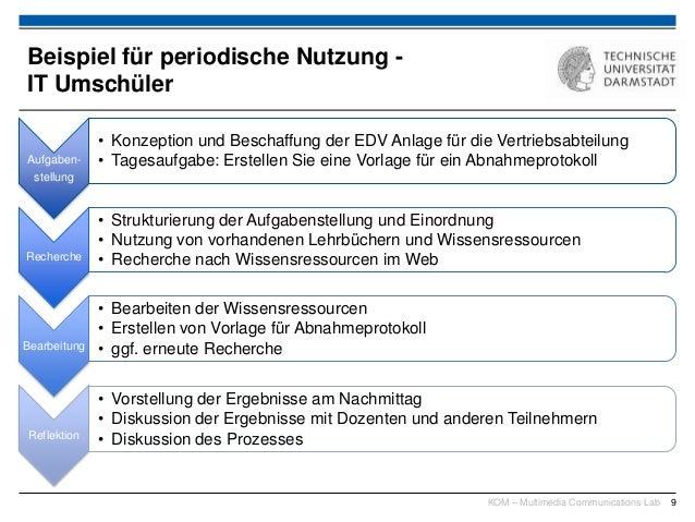 Niedlich Projektblatt Vorlage Zeitgenössisch - Beispiel Anschreiben ...