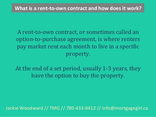 Rent ToOwn Homes The Basics