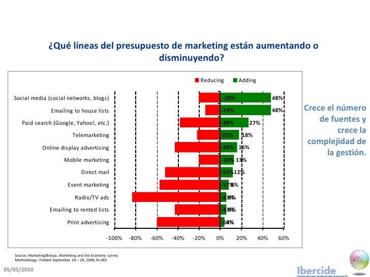 ¿Qué líneas del presupuesto de marketing están aumentando o                                               disminuyendo?   ...