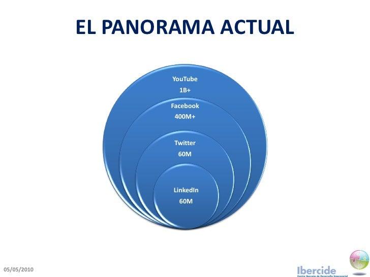 EL PANORAMA ACTUAL                      YouTube                       1B+                      Facebook                   ...