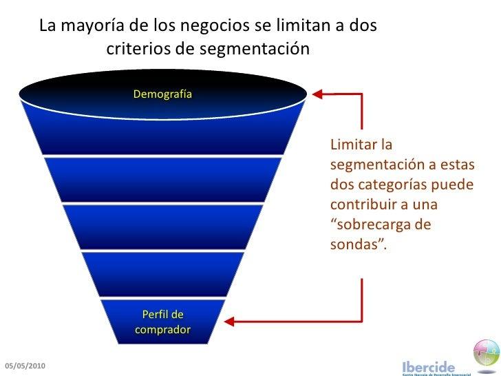 La mayoría de los negocios se limitan a dos                criterios de segmentación                     Demografía       ...