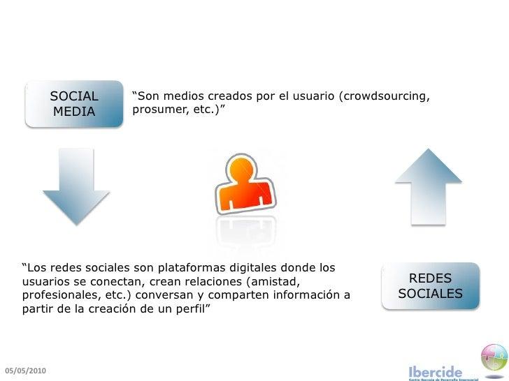 """SOCIAL   """"Son medios creados por el usuario (crowdsourcing,              MEDIA    prosumer, etc.)""""         """"Los redes soci..."""