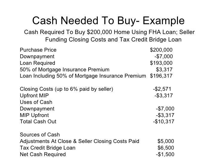 Payday loans grandview mo image 7