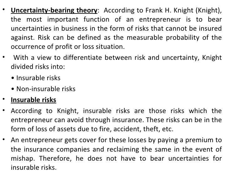 Presentation on profit (business economics). Contents of the.