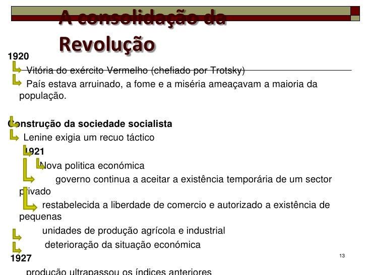 A consolidação da1920           Revolução   Vitória do exército Vermelho (chefiado por Trotsky)   País estava arruinado, a...