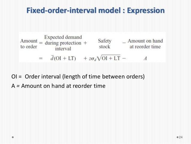 reorder point