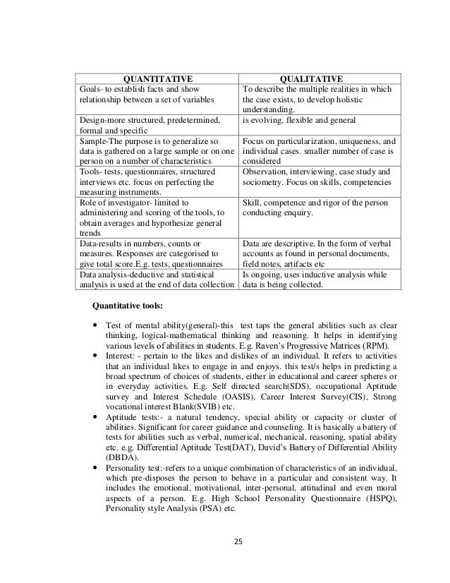 an analysis of the advantages of structured interviews versus personality tests Section 3: conducting a structured interview  6) pilot test the questions and  interview process  if a job analysis does not exist, one will need to be  what  do you consider as benefits of your action  responses, or his/her personality.