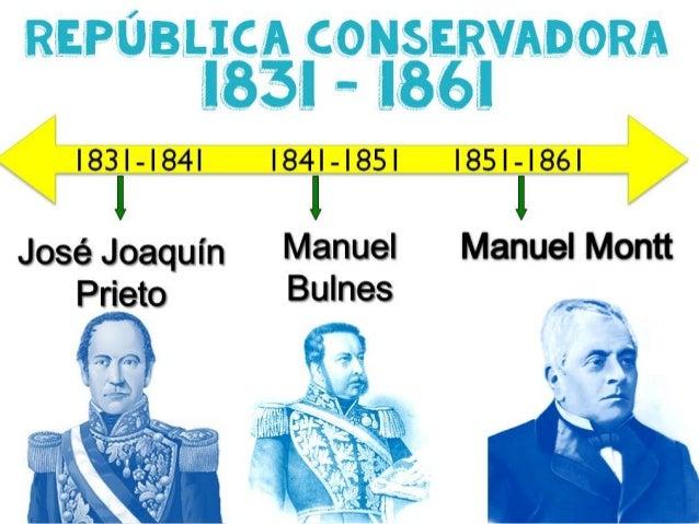 1831- 1841 1841- 1851 1851- 1861 REPÚBLICA CONSERVADORA 1831 - 1861