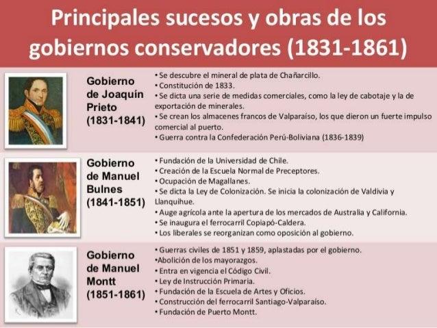 MEDIDAS 1) Restableció la Guardia Civil. 2) Destituyó a jefes militares pipiolos. 3) Reorganizó la Escuela Militar. 4) Res...