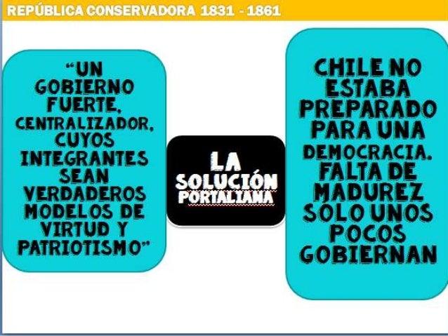 1. El General boliviano Andrés de Santa Cruz crea la Confederación Perú Boliviana. 2. Política expansionista de Santa Cruz...