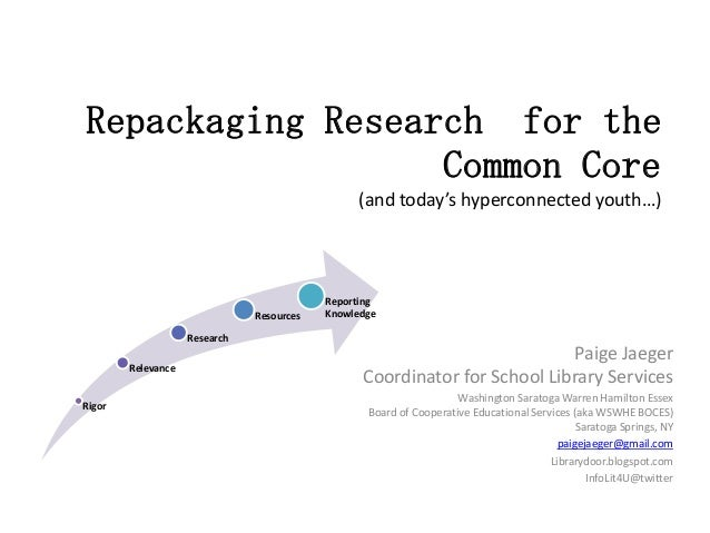 Repackaging Research for the Common Core (and today's hyperconnected youth…)  Resources  Reporting Knowledge  Research Rel...