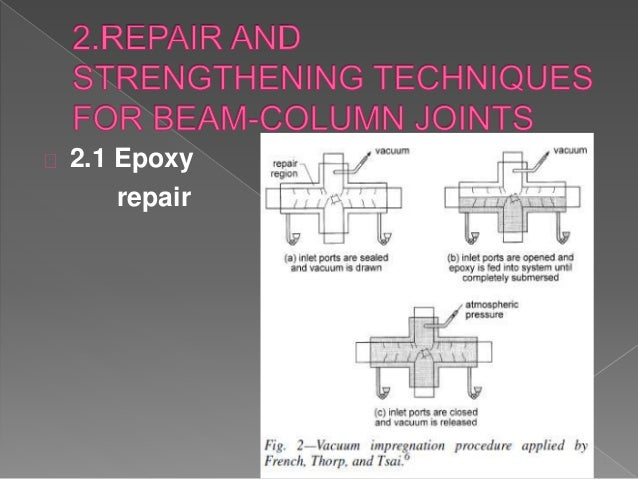 Repair And Strengthening Of Reinforced Concrete Beam