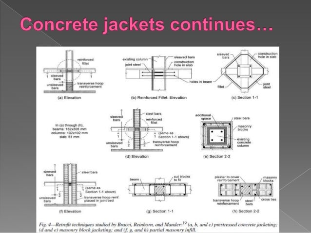 structural strengthening methods There is a constant need for repair or strengthening of existing concrete structures  many varying methods exist to strengthen concrete structures, one such.