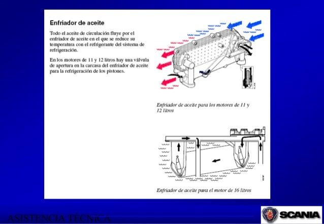 Reparación de motores spe mayo 2016