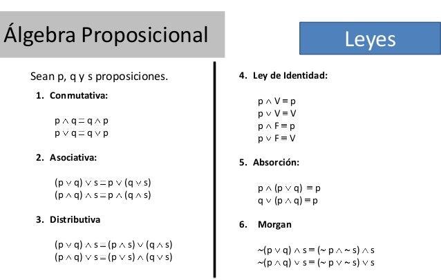 Álgebra Proposicional Sean p, q y s proposiciones.  Leyes 4. Ley de Identidad:  1. Conmutativa:  p p  q q  q q  p p p p  p...
