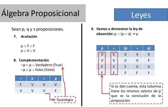 Álgebra Proposicional Sean p, q y s proposiciones. 7.  Acotación  p p  F F V V  Leyes 4. Vamos a demostrar la ley de absor...