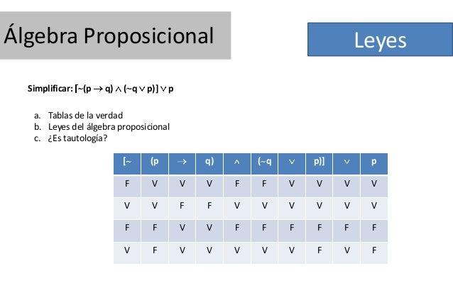 Álgebra Proposicional Simplificar:  (p  q)  ( q  p)]  Leyes  p  a. Tablas de la verdad b. Leyes del álgebra proposicional ...