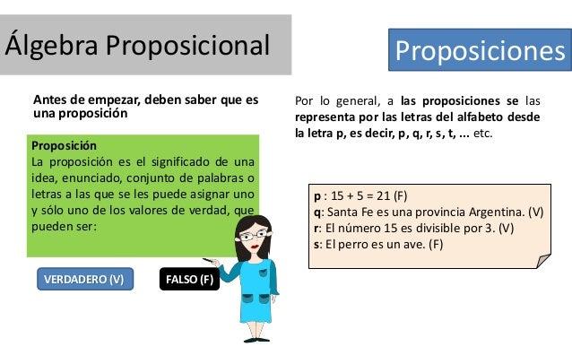 Álgebra Proposicional Antes de empezar, deben saber que es una proposición Proposición La proposición es el significado de...