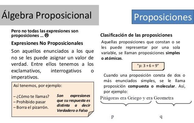 Álgebra Proposicional Pero no todas las expresiones son proposiciones …   Expresiones No Proposicionales Son aquellos enu...