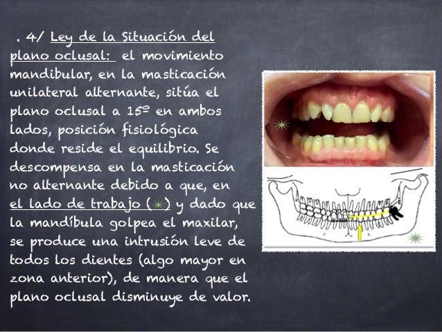 . 4/ Ley de la Situación del plano oclusal: el movimiento mandibular, en la masticación unilateral alternante, sitúa el pl...