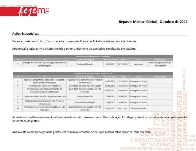 Repasse Mensal Global - Outubro de 2012Ações EstratégicasDurante o mês de outubro, foram traçados os seguintes Planos de A...