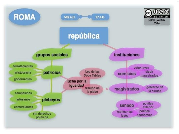Rep blica romana - Republica de las ideas ...