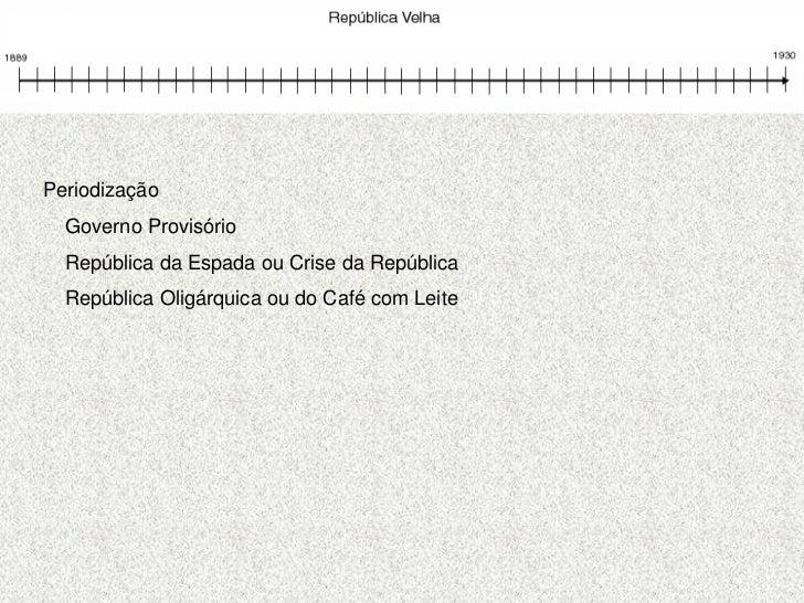 Periodização  Governo Provisório  República da Espada ou Crise da República  República Oligárquica ou do Café com Leite