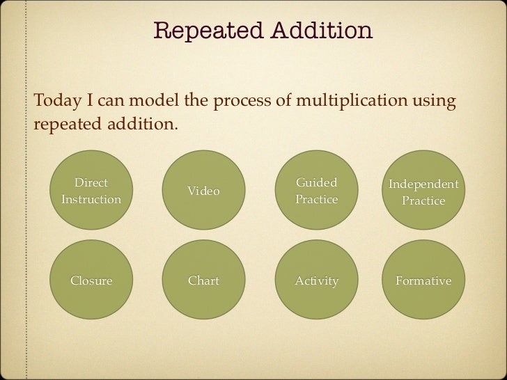 Addition Worksheets multiplication as repeated addition worksheets : Multiplication As Repeated Addition Year 1 Powerpoint ...