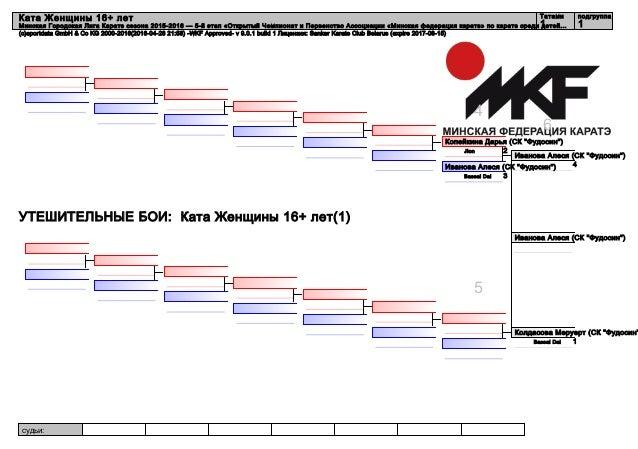 4 5 6 судьи: (c)sportdata GmbH & Co KG 2000-2016(2016-04-26 21:58) -WKF Approved- v 9.0.1 build 1 Лицензия: Sanker Karate ...
